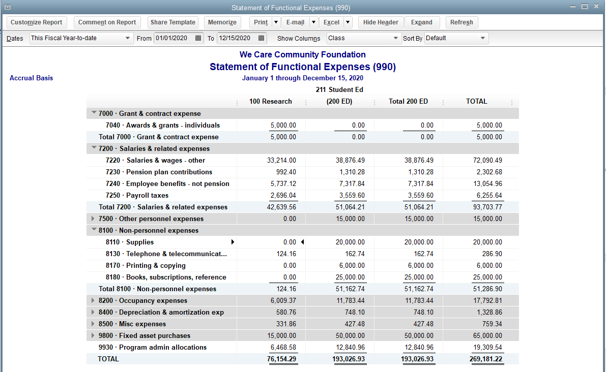 QuickBooks Premier Non-Profit Statement of Functional Expenses – Form 990 Screenshot