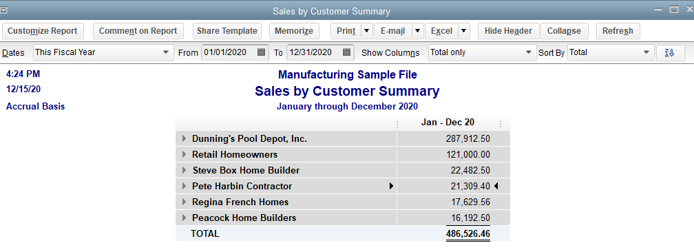 QuickBooks Premier Manufacturing and Wholesale Sales Volume by Customer Report Screenshot